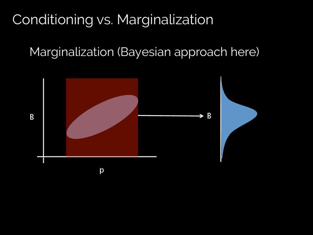 Conditioning vs. Marginalization p  B  Ma...