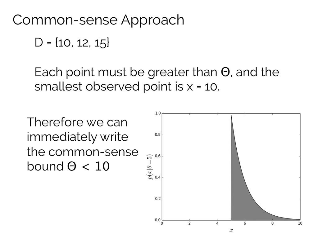 Common-sense Approach D = {10, 12, 15} Each poi...