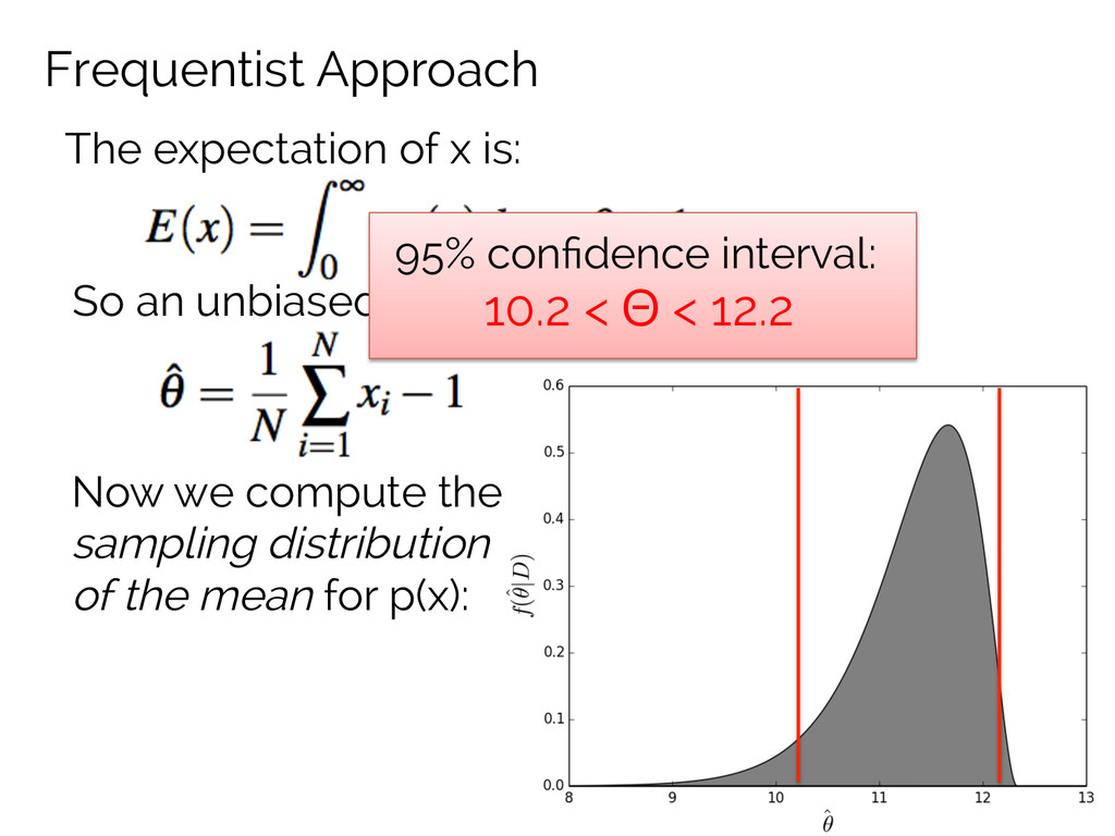 Frequentist Approach The expectation of x is: S...