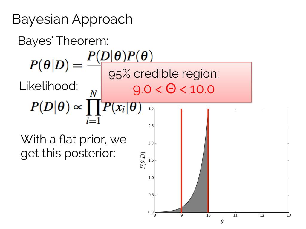Bayesian Approach Bayes' Theorem: Likelihood: 9...