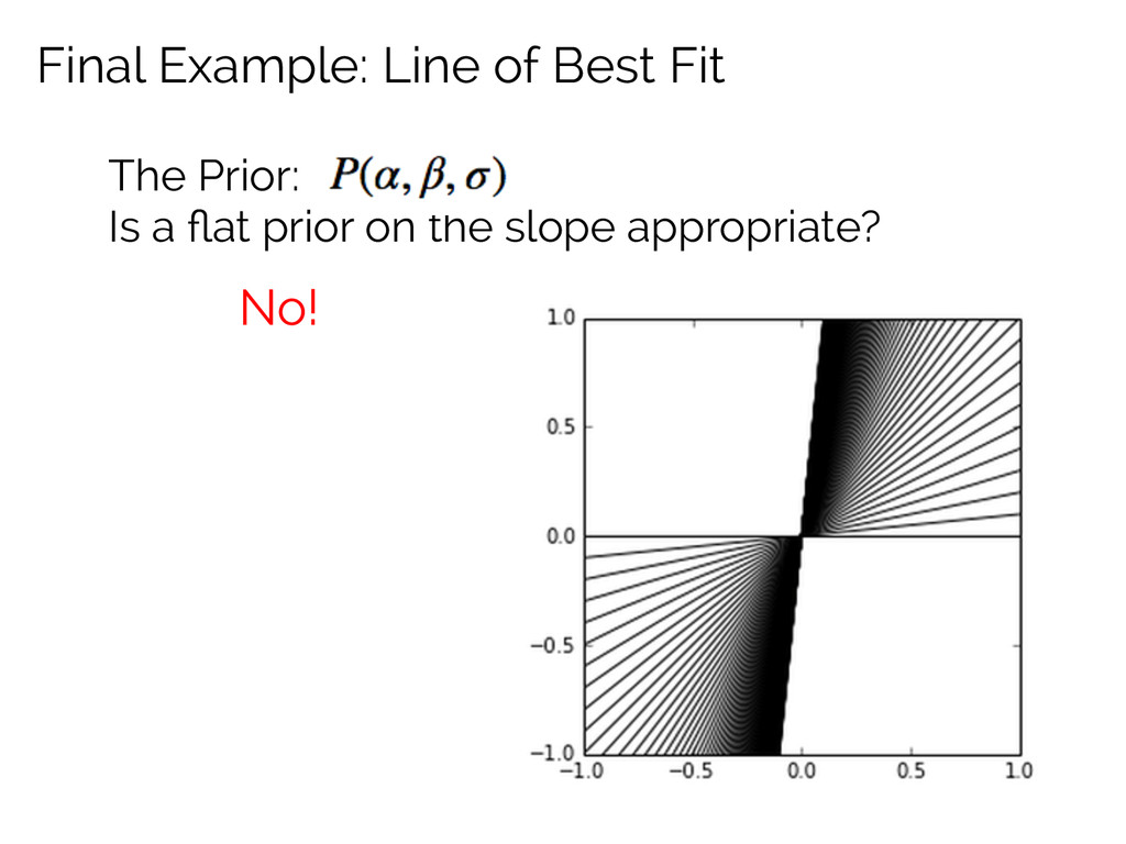 Final Example: Line of Best Fit The Prior: Is a...