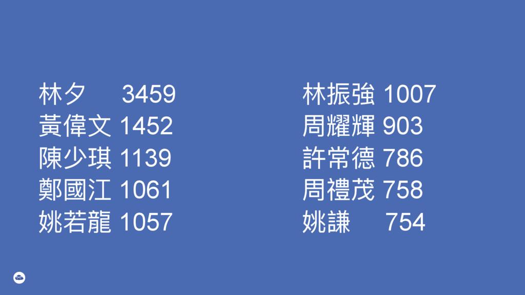 ॗ 3459 讙狰 1452 檔ባ 1139 蟞㾴 1061 ব舙谍 1057 瞺䔶...
