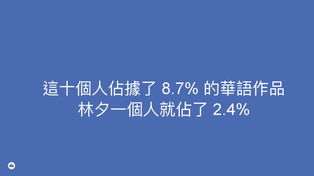 蝡܈㮆Ո㬟硁ԧ 8.7% ጱ苉承֢ߝ ॗӞ㮆Ո疰㬟ԧ 2.4%