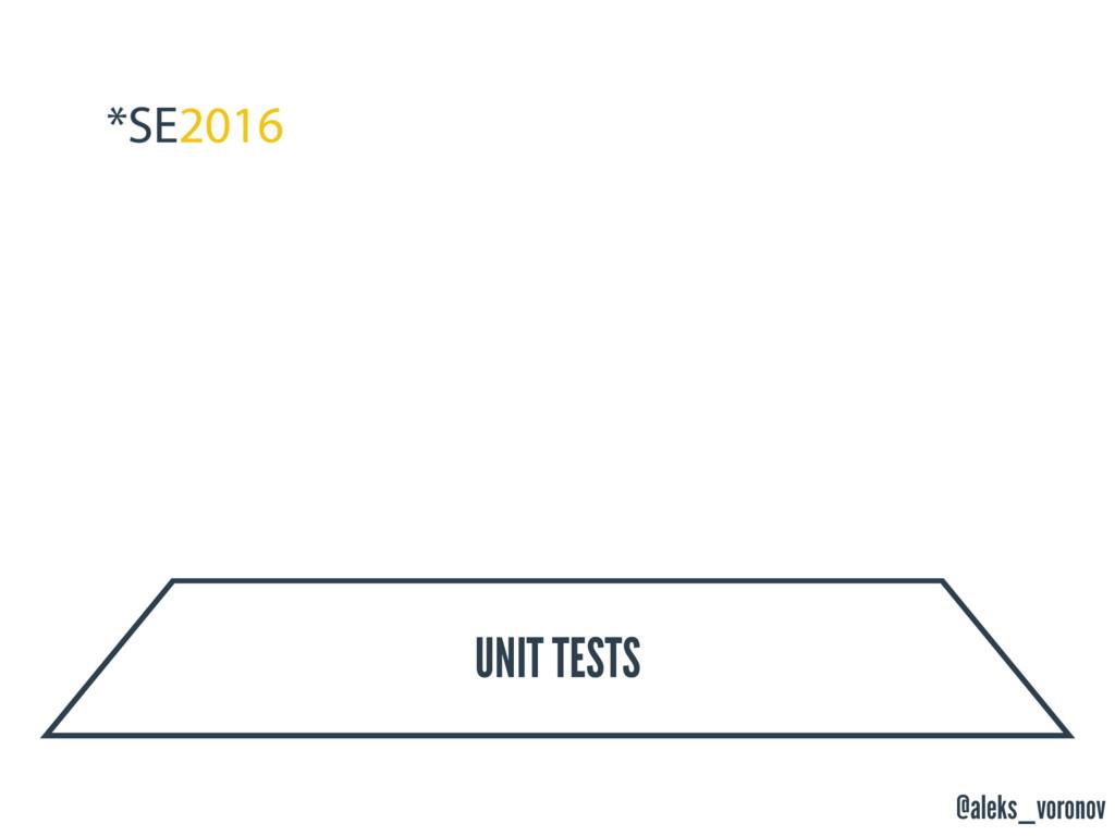 @aleks_voronov UNIT TESTS INTEGRATION TESTS ACC...