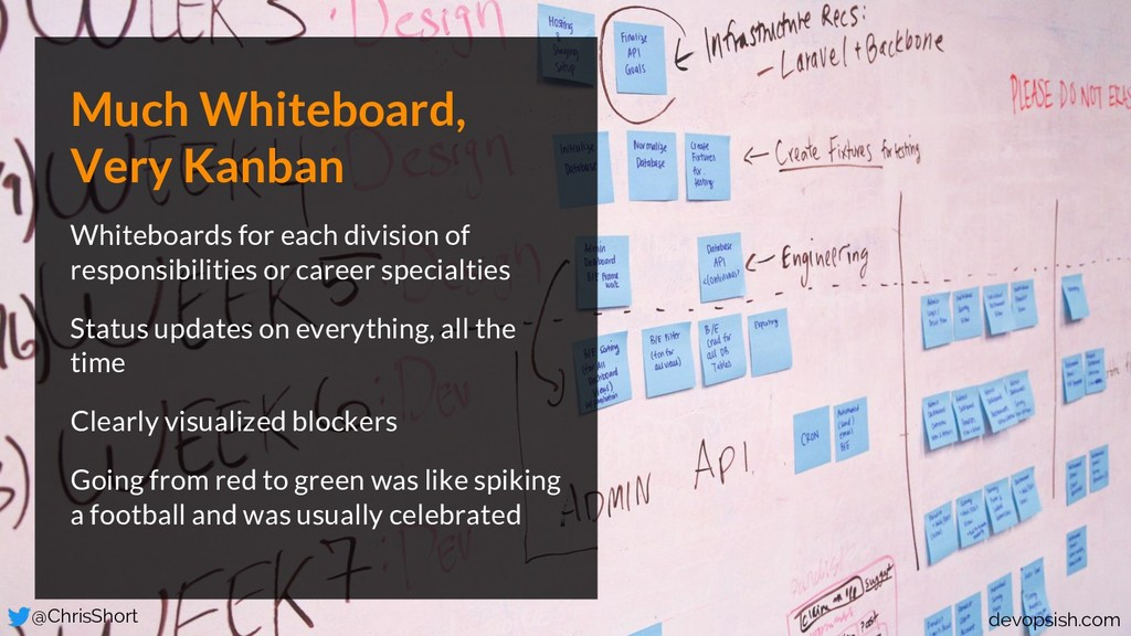 Much Whiteboard, Very Kanban Whiteboards for ea...
