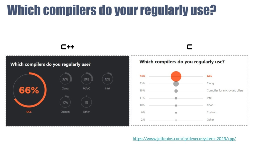 Which compilers do your regularly use? c++ c ht...