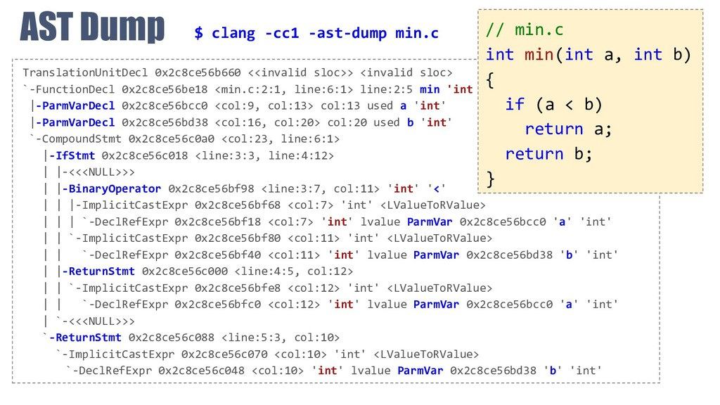 AST Dump TranslationUnitDecl 0x2c8ce56b660 <<in...