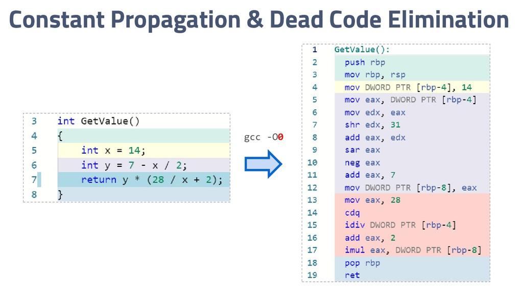 Constant Propagation & Dead Code Elimination gc...