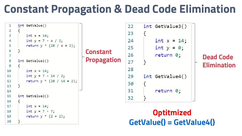 Constant Propagation & Dead Code Elimination Co...
