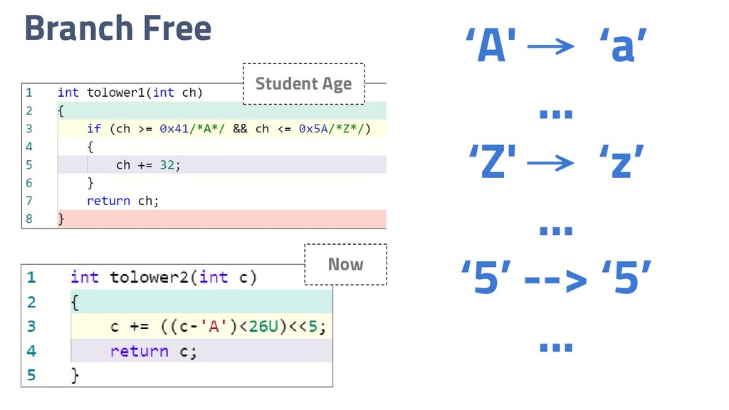 Branch Free Student Age Now 'A' → 'a' ... 'Z' →...