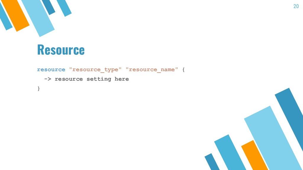 "Resource resource ""resource_type"" ""resource_nam..."