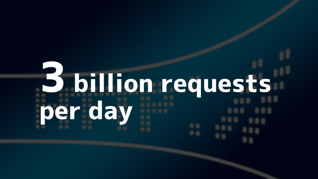 3 billion requests per day