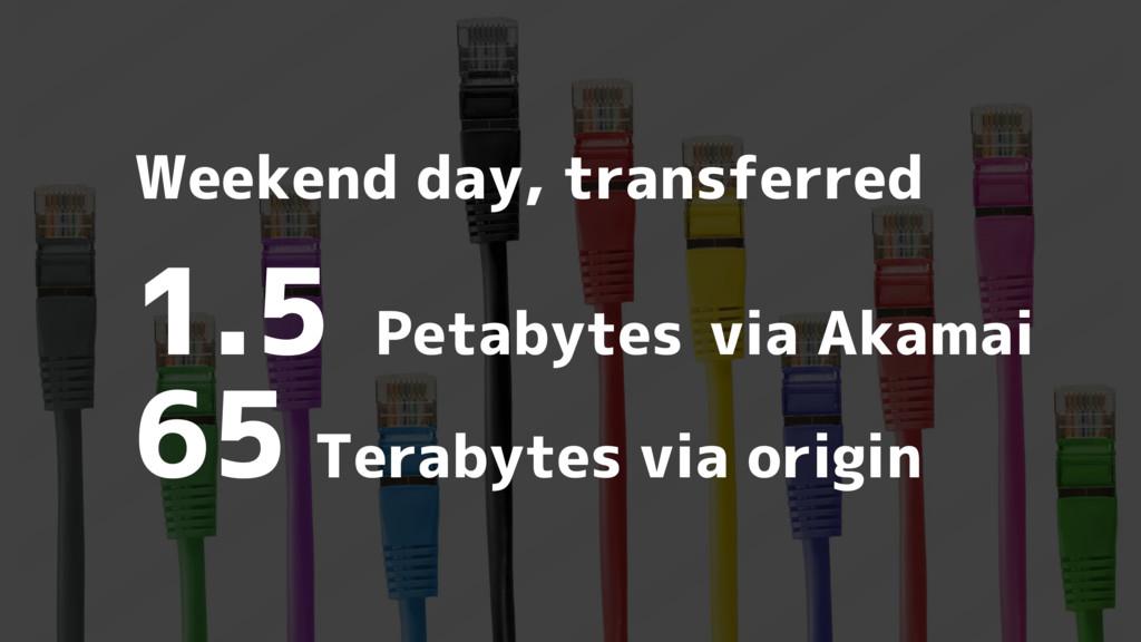 1.5 Petabytes via Akamai 65 Terabytes via origi...