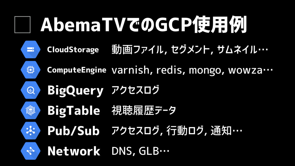 AbemaTVでのGCP使用例 ComputeEngine varnish, redis, m...
