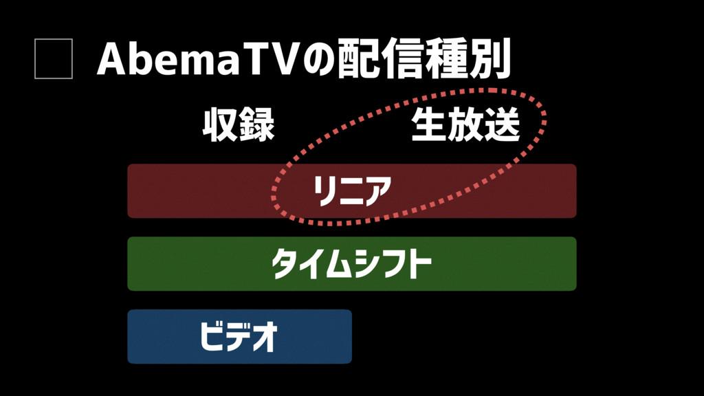 AbemaTVの配信種別 タイムシフト 収録 生放送 リニア ビデオ