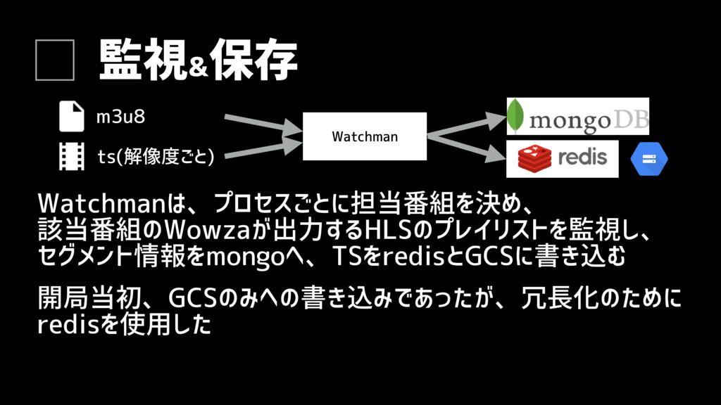 監視& 保存 Watchmanは、プロセスごとに担当番組を決め、 該当番組のWowzaが出力す...