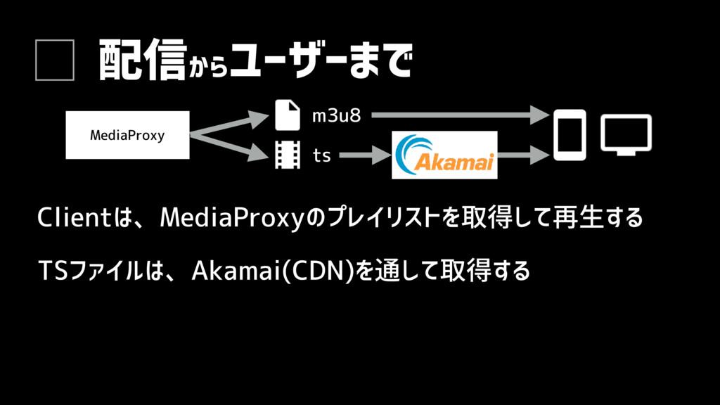 配信から ユーザーまで m3u8 ts MediaProxy Clientは、MediaPro...