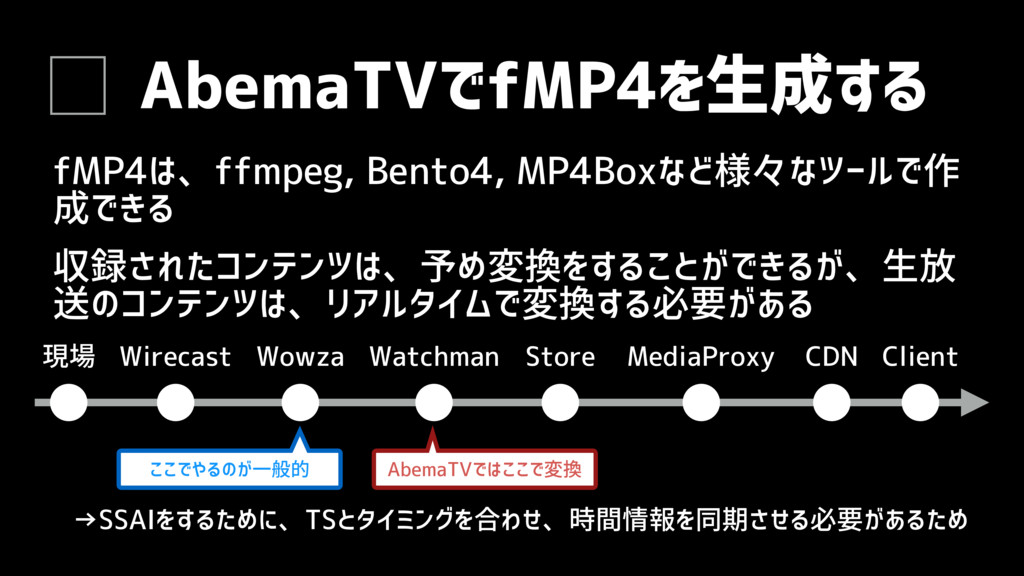 AbemaTVでfMP4を生成する fMP4は、ffmpeg, Bento4, MP4Boxな...