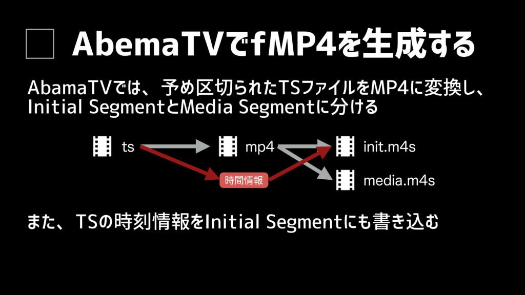 AbemaTVでfMP4を生成する AbamaTVでは、予め区切られたTSファイルをMP4に変...