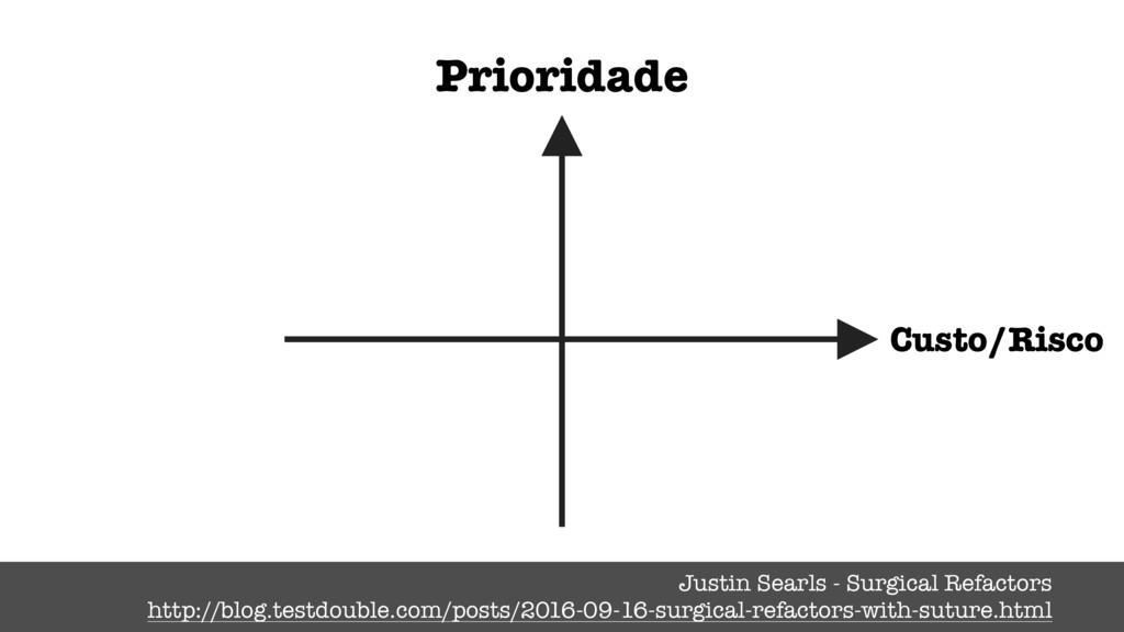 Prioridade Justin Searls - Surgical Refactors h...