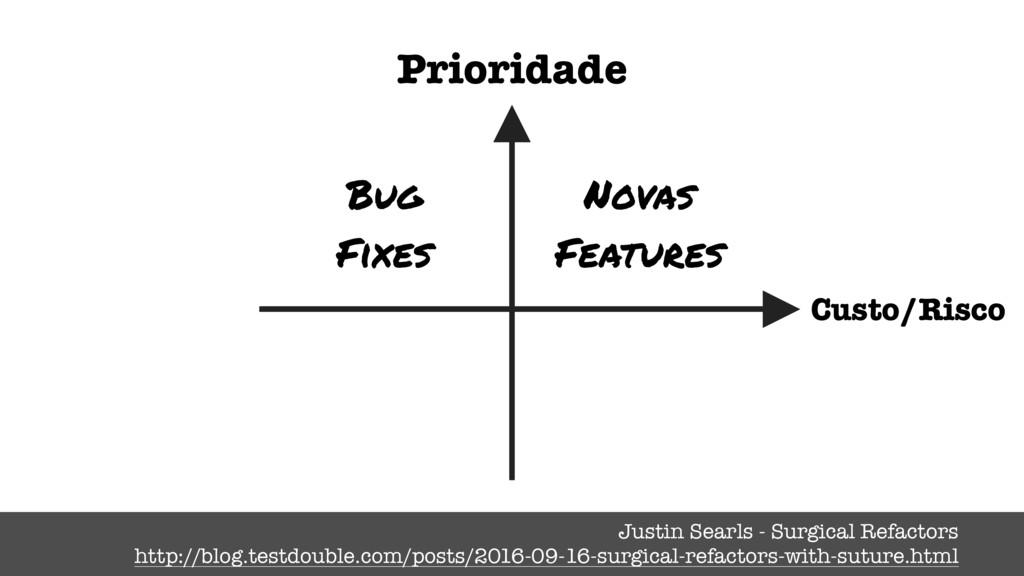 Bug Fixes Novas Features Prioridade Justin Sear...