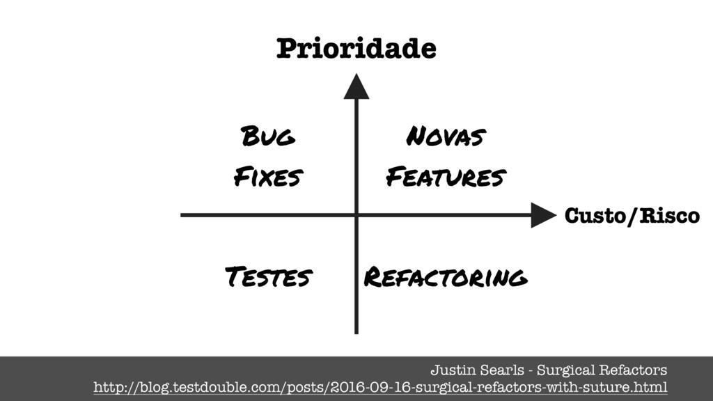 Bug Fixes Novas Features Testes Refactoring Pri...