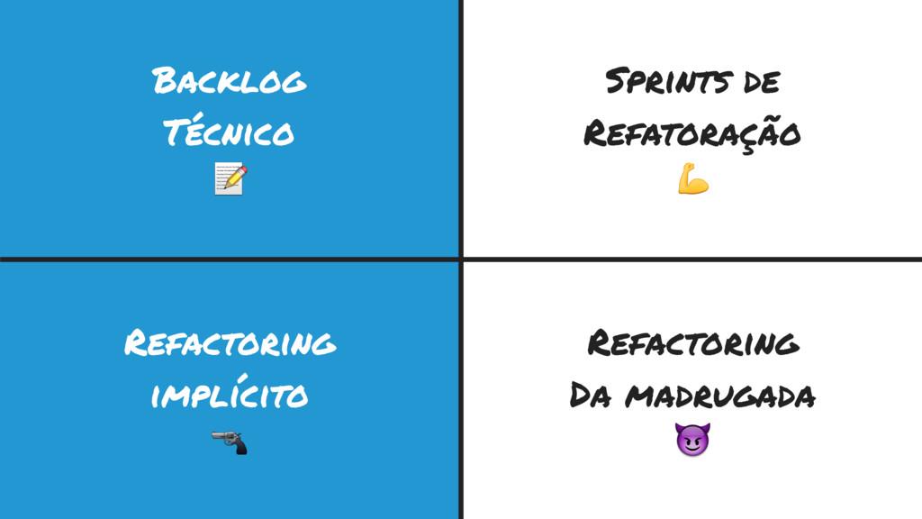 Backlog Técnico  Sprints de Refatoração  Refact...