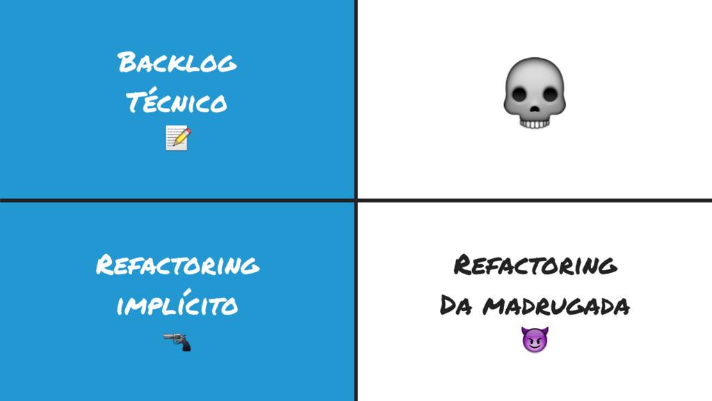 Backlog Técnico   Refactoring implícito  Refact...