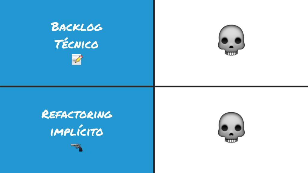 Backlog Técnico   Refactoring implícito