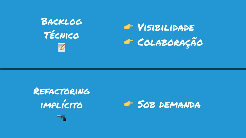 Backlog Técnico   Visibilidade  Colaboração Ref...