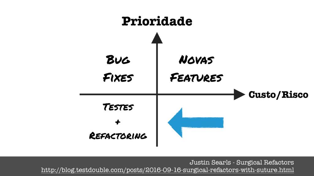Bug Fixes Novas Features Testes + Refactoring P...