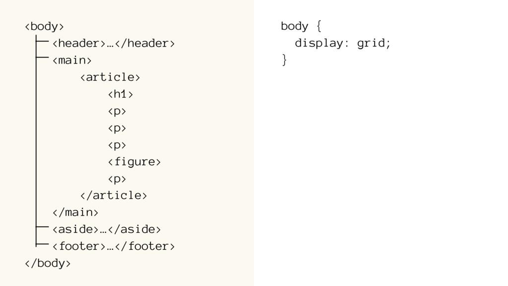 <body> <header>…</header> <main> <article> <h1>...