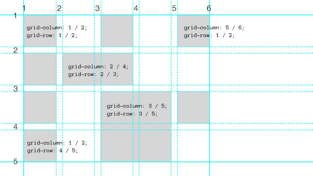 1 2 3 4 5 6 grid-column: 1 / 2; grid-row: 1 / 2...