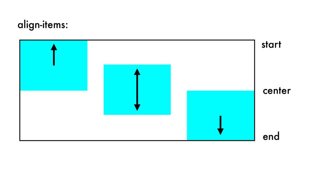 start center end align-items: