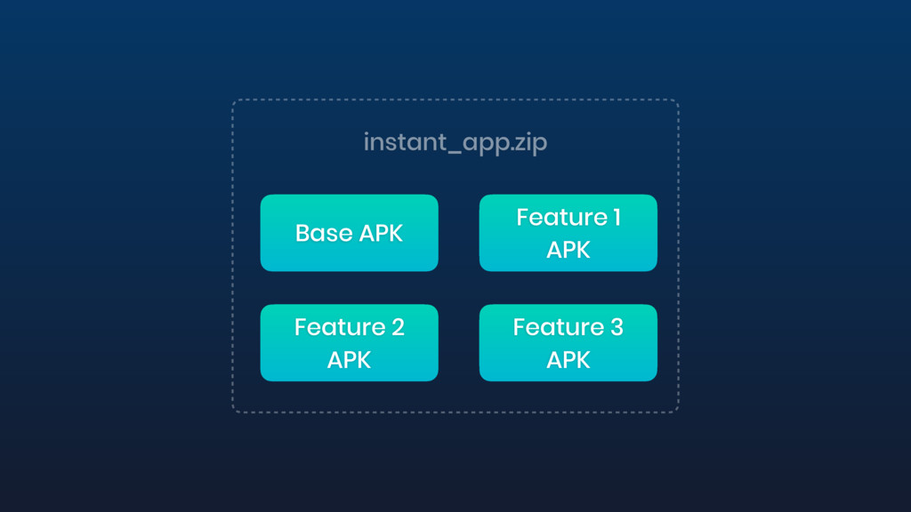 instant_app.zip Feature 1 APK Feature 2 APK Fea...
