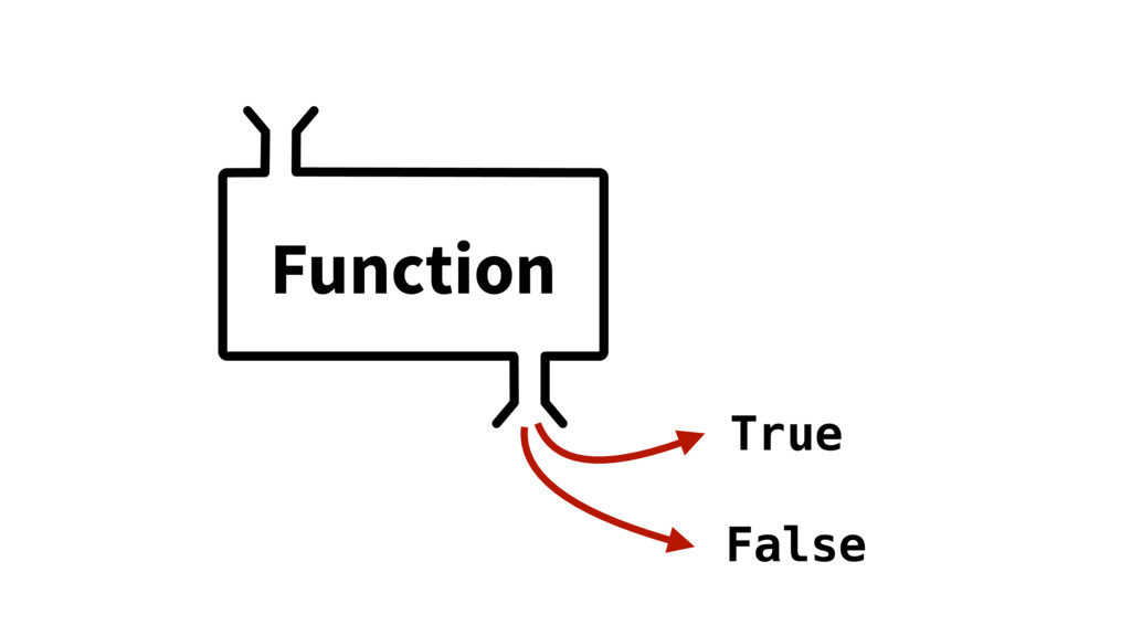 Function True False