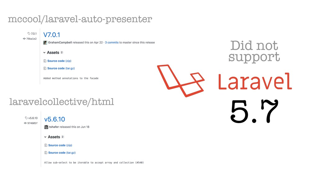 5.7 Did not support laravelcollective/html mcco...