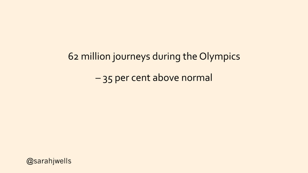 @sarahjwells 62 million journeys during the Oly...