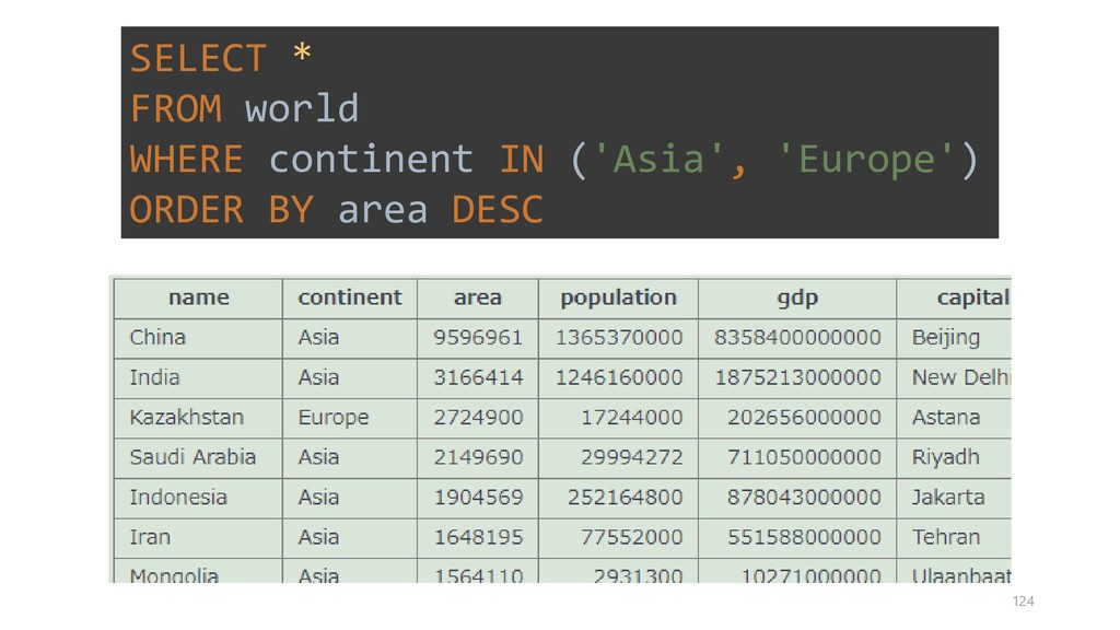 SELECT * FROM world WHERE continent IN ('Asia',...