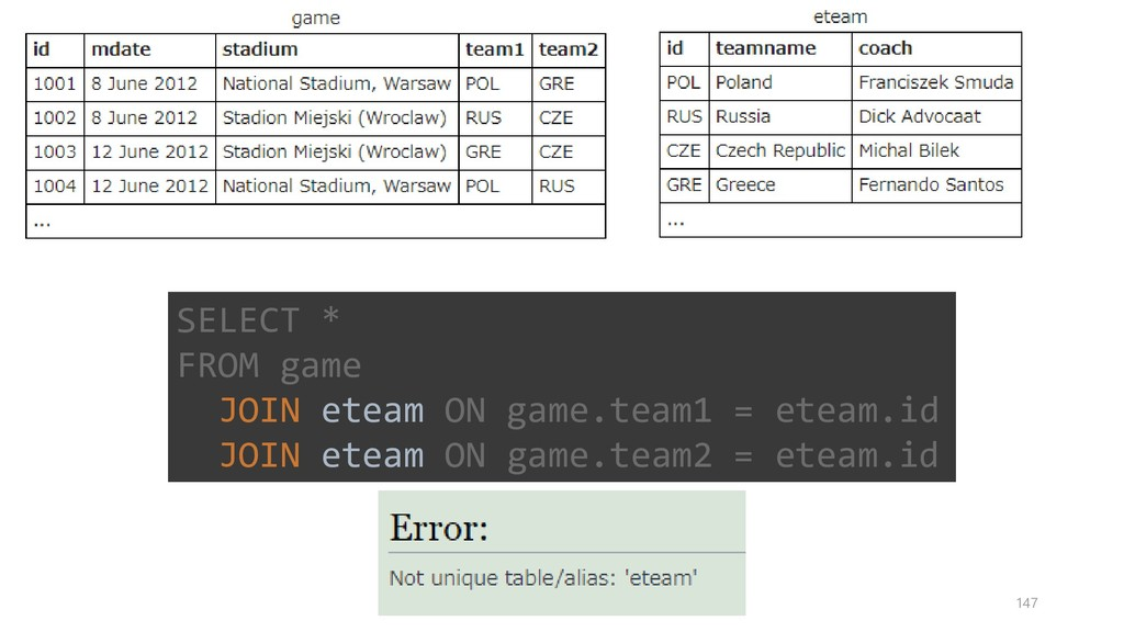 SELECT * FROM game JOIN eteam ON game.team1 = e...