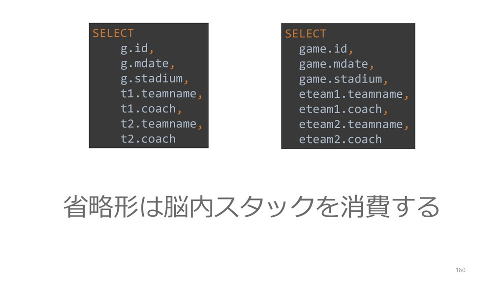 SELECT game.id, game.mdate, game.stadium, eteam...