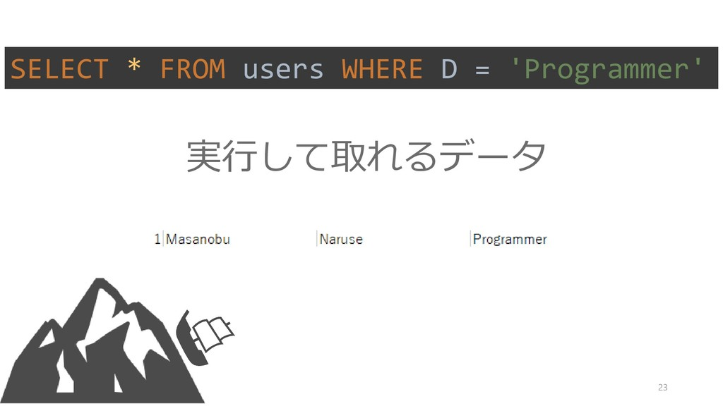 実行して取れるデータ SELECT * FROM users WHERE D = 'Progr...