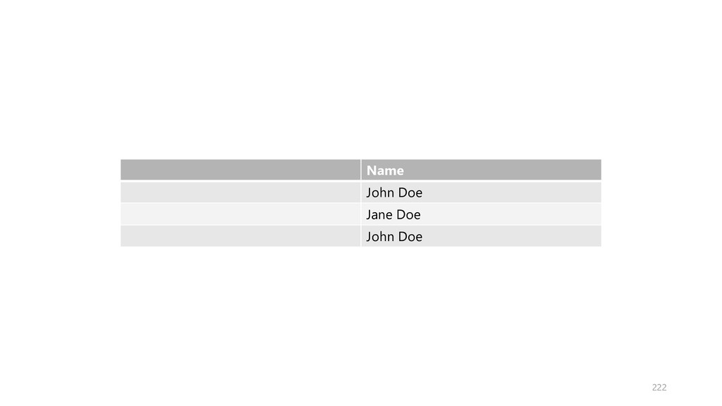 Name John Doe Jane Doe John Doe 222
