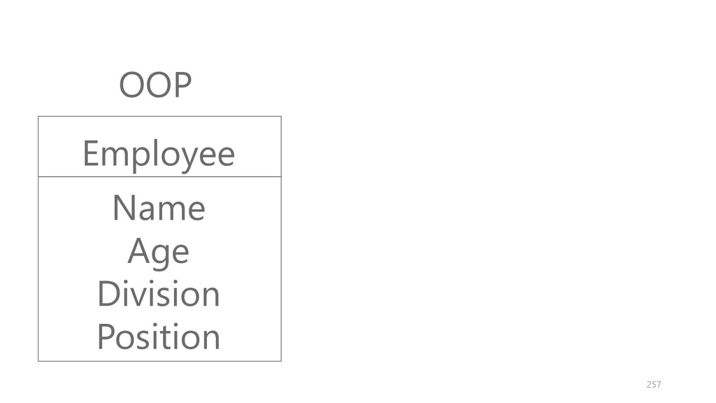 OOP Employee Name Age Division Position 257