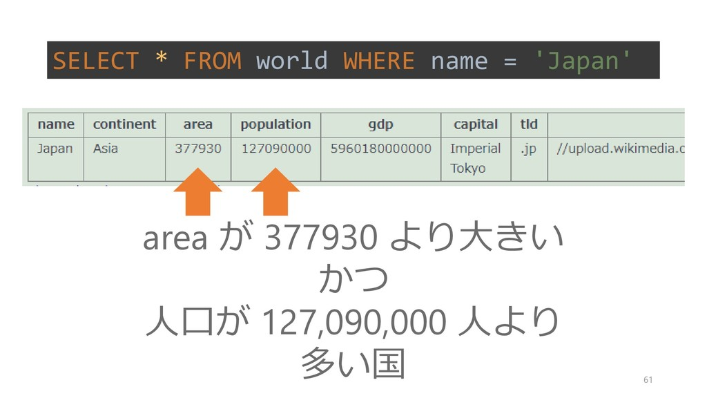 SELECT * FROM world WHERE name = 'Japan' area が...