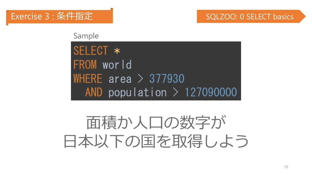 Exercise 3 : 条件指定 SQLZOO: 0 SELECT basics 面積か人口...