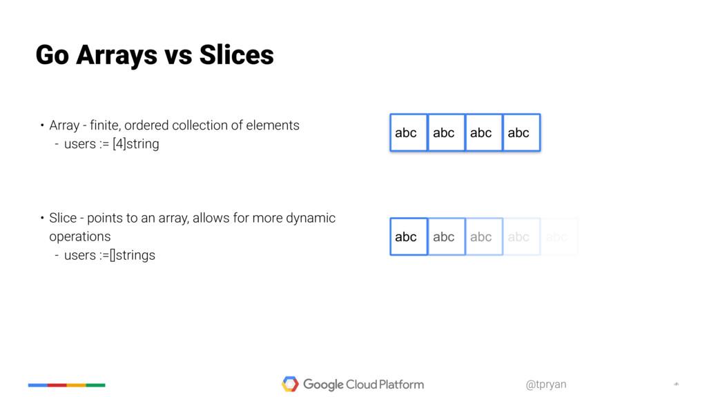 ‹#› @tpryan Go Arrays vs Slices • Array - finit...