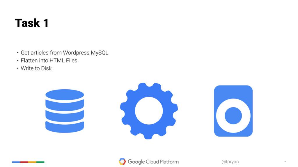 ‹#› @tpryan • Get articles from Wordpress MySQL...