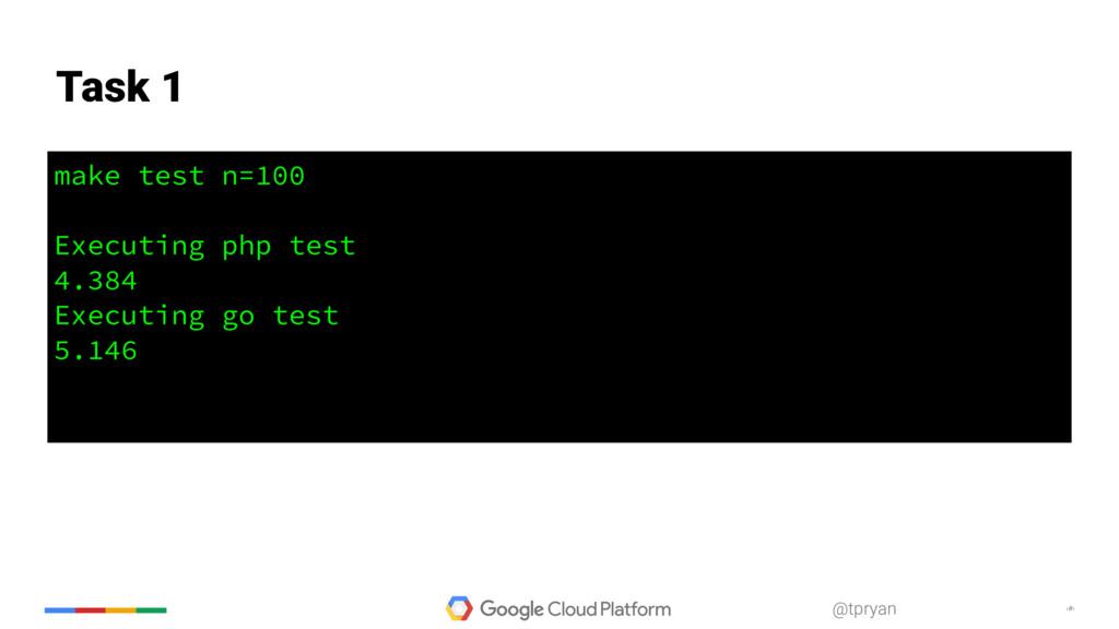 ‹#› @tpryan make test n=100 Executing php test ...