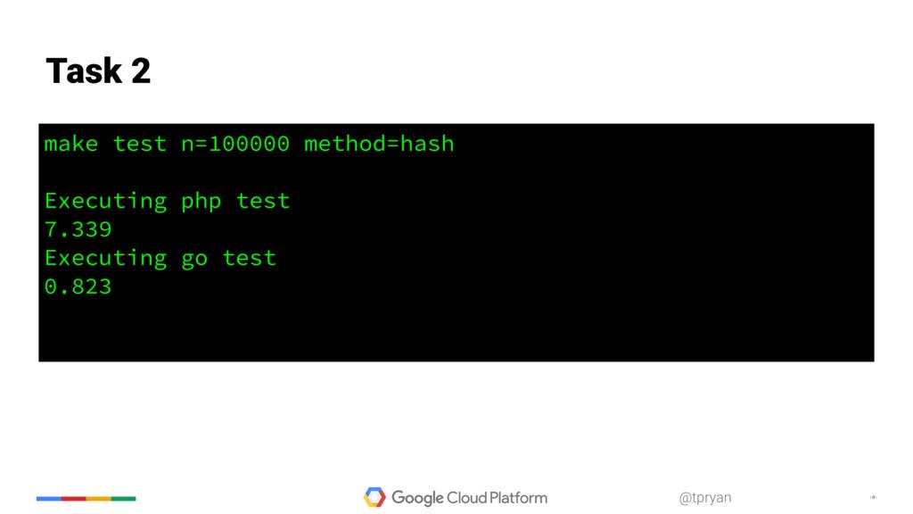 ‹#› @tpryan make test n=100000 method=hash Exec...